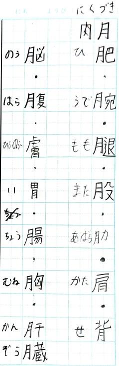 にくづきの漢字をまとめたノート