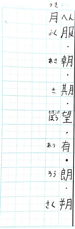 つきへんの漢字をまとめたノート