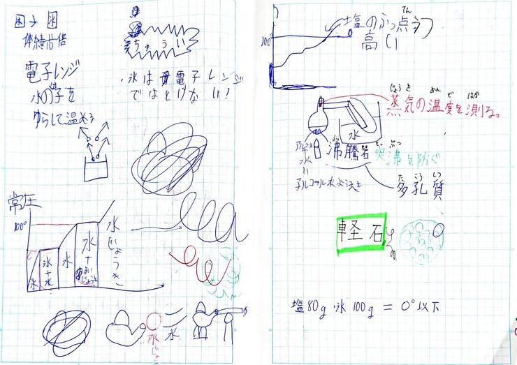中学生と一緒に授業を受けた小4のノート