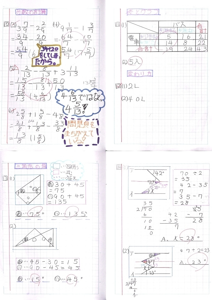 中学受験生のノート