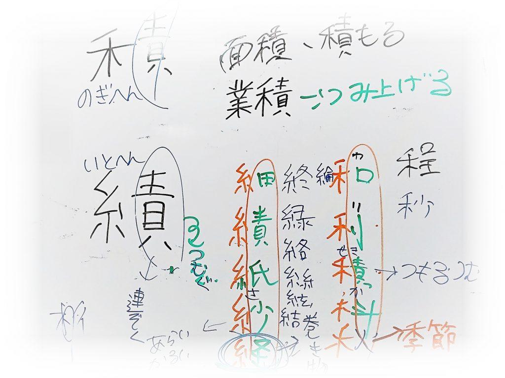 漢字の勉強「積と績」の違い