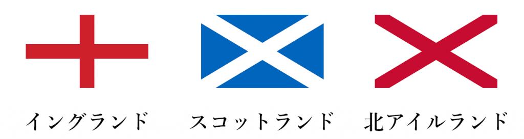 イングランドとスコットランドと北アイルランドの国旗を並べたもの