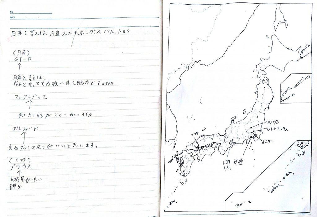 日本の工業についてまとめたノート