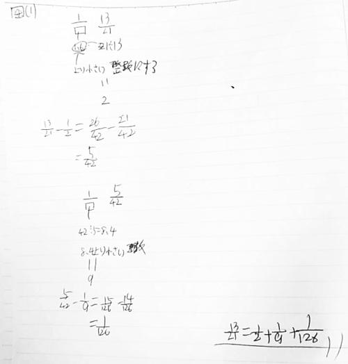 市川中の算数、単位分数の和の問題のまとめノート