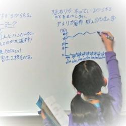ファイの生徒が行う授業