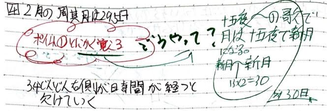 安田学園中の理科のまとめ