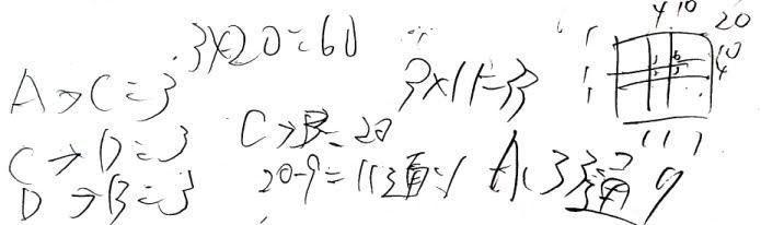日能研の算数の道順問題のまとめ