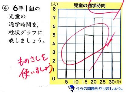 直線を定規で書かずに減点された答案