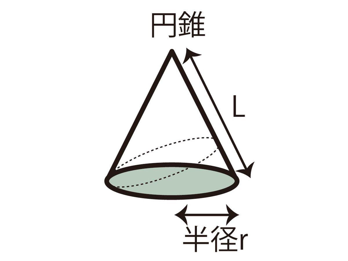 円錐の母線と半径の関係