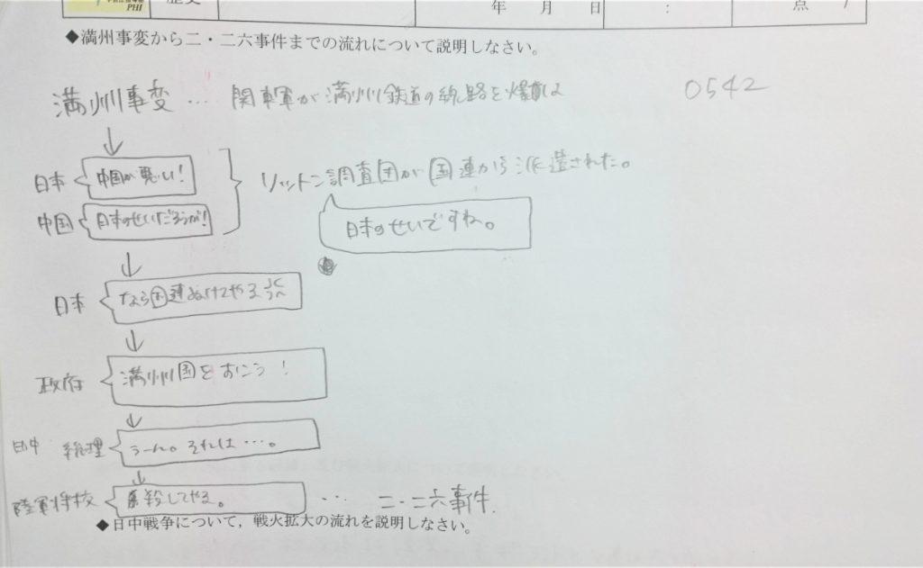 ファイ名物_M-1のまとめ