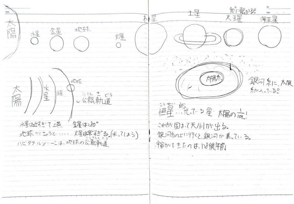 見開きで天体をまとめたノート
