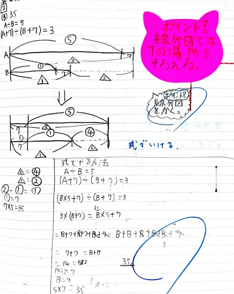 特殊算の解き方はいくらでもあることをまとめたノート