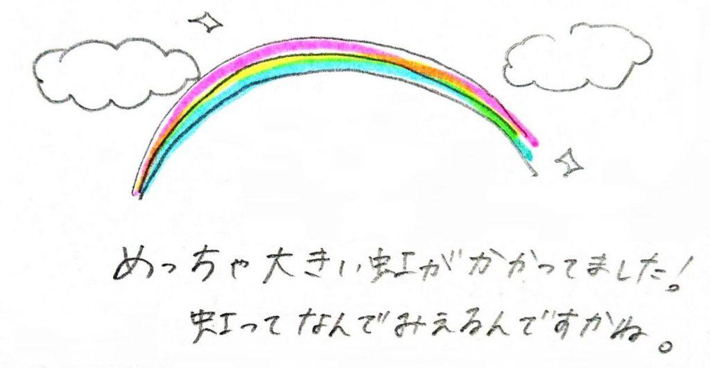 塾生のコメント「虹はなぜ見えるの?」