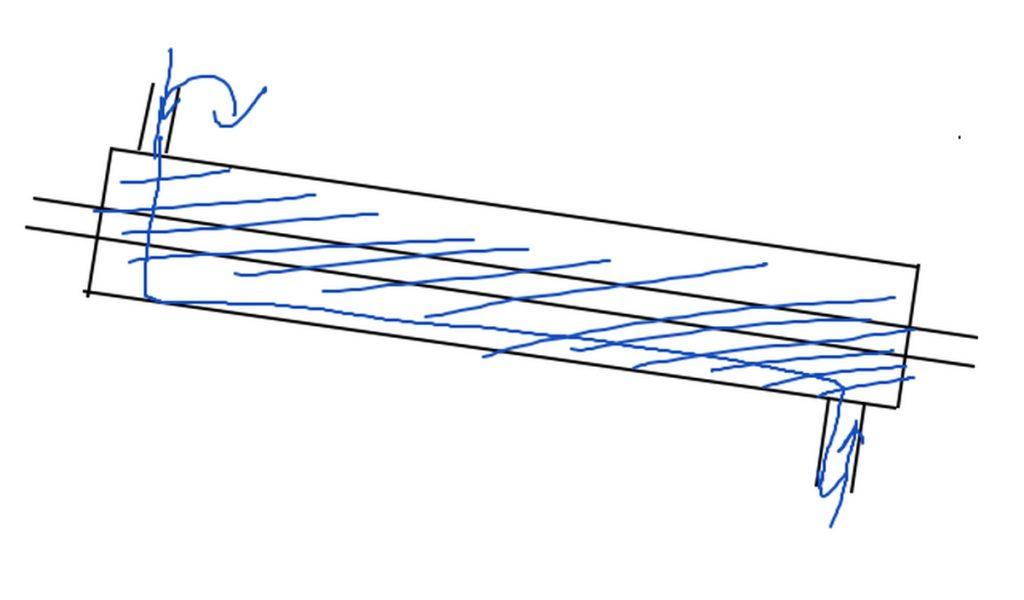 リービッヒ冷却器はなぜ下から水を入れるのか