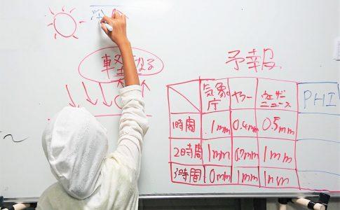 生徒による解説授業