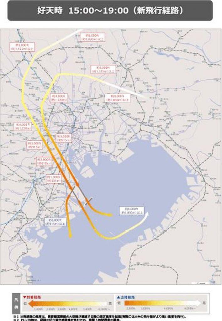 羽田空港の新飛行経路、南風好天時