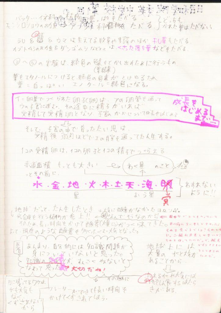 中学受験生の過去問解き直しノート
