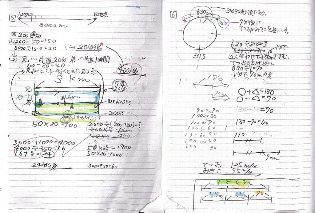 ファイの小学生のまとめノート