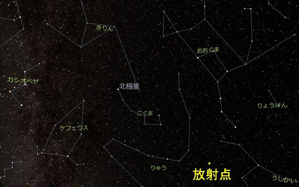 しぶんぎ座流星群の放射点(1月5日0時)